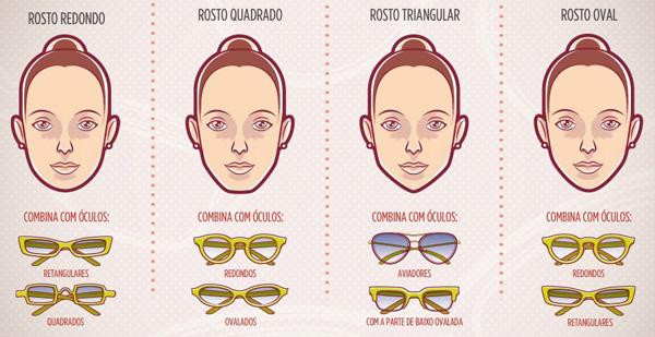 oculos_tipo_rosto1