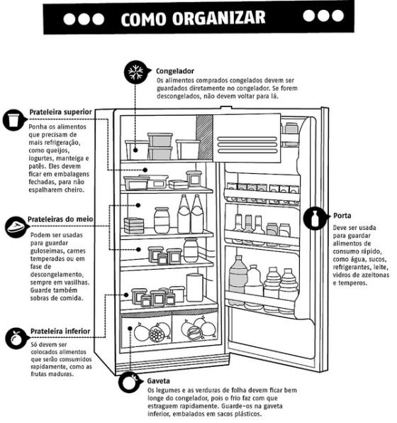 organizar-cozinha-01
